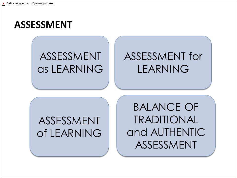 ASSESSMENT ASSESSMENT as LEARNING ASSESSMENT of LEARNING ASSESSMENT for LEARNING BALANCE OF TRADITIONAL and AUTHENTIC ASSESSMENT