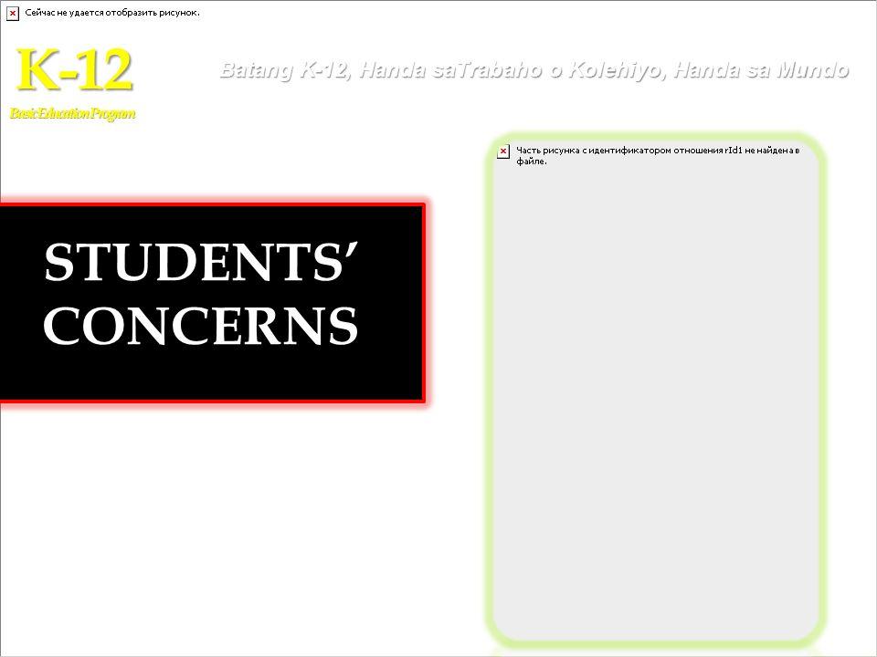 STUDENTS CONCERNS K-12 Basic Education Program Batang K-12, Handa saTrabaho o Kolehiyo, Handa sa Mundo