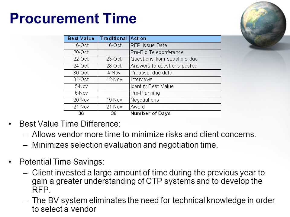 Procurement Time Best Value Time Difference: –Allows vendor more time to minimize risks and client concerns. –Minimizes selection evaluation and negot
