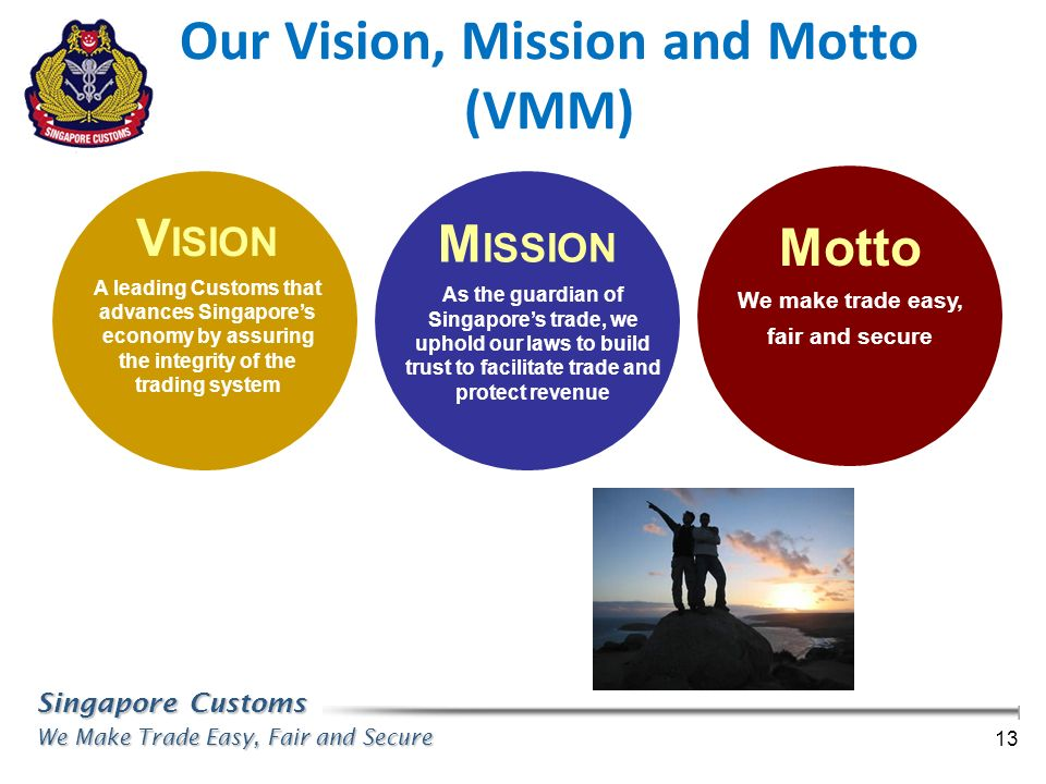 Singapore Customs We Make Trade Easy, Fair and Secure 13 Our Vision, Mission and Motto (VMM) Motto We make trade easy, fair and secure V ISION A leadi
