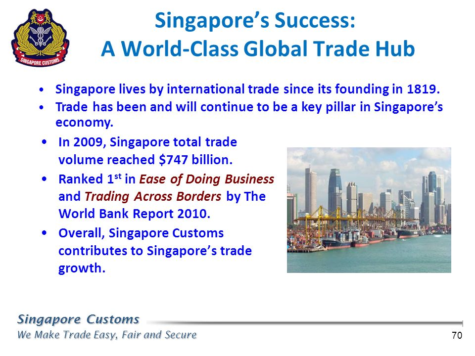 Singapore Customs We Make Trade Easy, Fair and Secure 70 Singapores Success: A World-Class Global Trade Hub In 2009, Singapore total trade volume reac