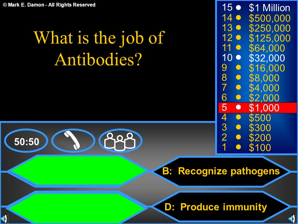 © Mark E. Damon - All Rights Reserved A: Produce B-cells C: Digest pathogens B: Recognize pathogens D: Produce immunity 50:50 15 14 13 12 11 10 9 8 7