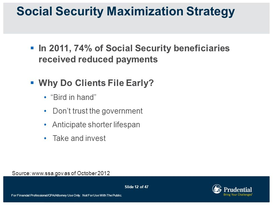 Slide 12 of 47 For Financial Professional/CPA/Attorney Use Only. Not For Use With The Public. In 2011, 74% of Social Security beneficiaries received r