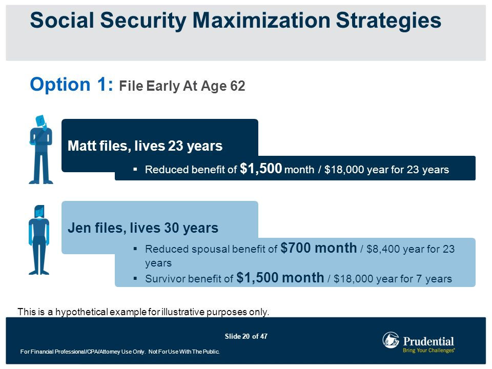 Slide 20 of 47 For Financial Professional/CPA/Attorney Use Only. Not For Use With The Public. Option 1: File Early At Age 62 Matt files, lives 23 year