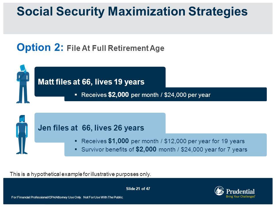 Slide 21 of 47 For Financial Professional/CPA/Attorney Use Only. Not For Use With The Public. Option 2: File At Full Retirement Age Matt files at 66,