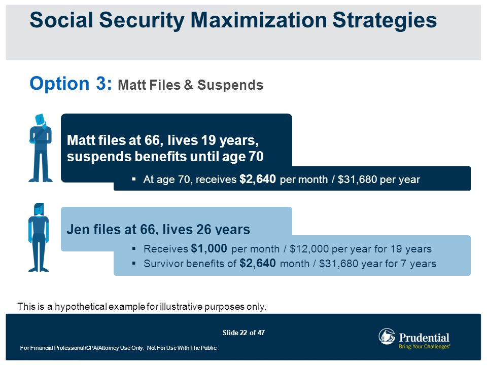 Slide 22 of 47 For Financial Professional/CPA/Attorney Use Only. Not For Use With The Public. Option 3: Matt Files & Suspends Matt files at 66, lives