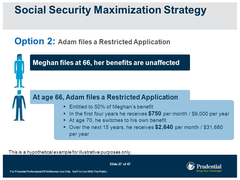 Slide 27 of 47 For Financial Professional/CPA/Attorney Use Only. Not For Use With The Public. Option 2: Adam files a Restricted Application Entitled t