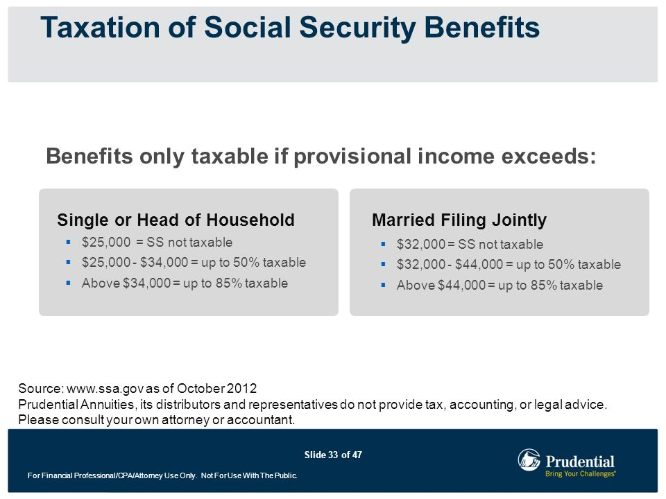 Slide 33 of 47 For Financial Professional/CPA/Attorney Use Only. Not For Use With The Public. Taxation of Social Security Benefits Benefits only taxab