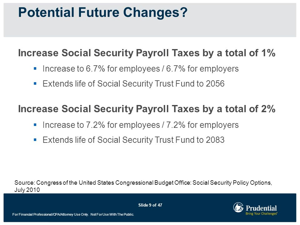 Slide 9 of 47 For Financial Professional/CPA/Attorney Use Only. Not For Use With The Public. Increase Social Security Payroll Taxes by a total of 1% I