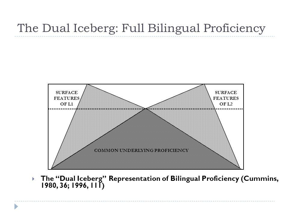 The Dual Iceberg: Full Bilingual Proficiency The Dual Iceberg Representation of Bilingual Proficiency (Cummins, 1980, 36; 1996, 111) SURFACE FEATURES