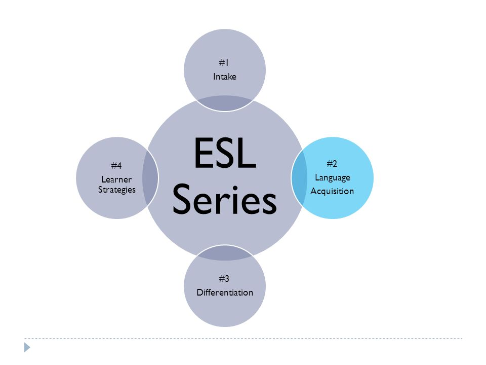 ESL Series #1 Intake #2 Language Acquisition #3 Differentiation #4 Learner Strategies