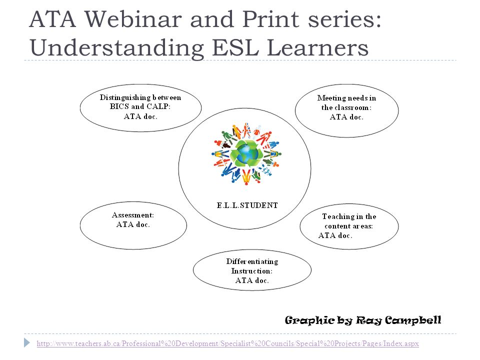 ATA Webinar and Print series: Understanding ESL Learners http://www.teachers.ab.ca/Professional%20Development/Specialist%20Councils/Special%20Projects
