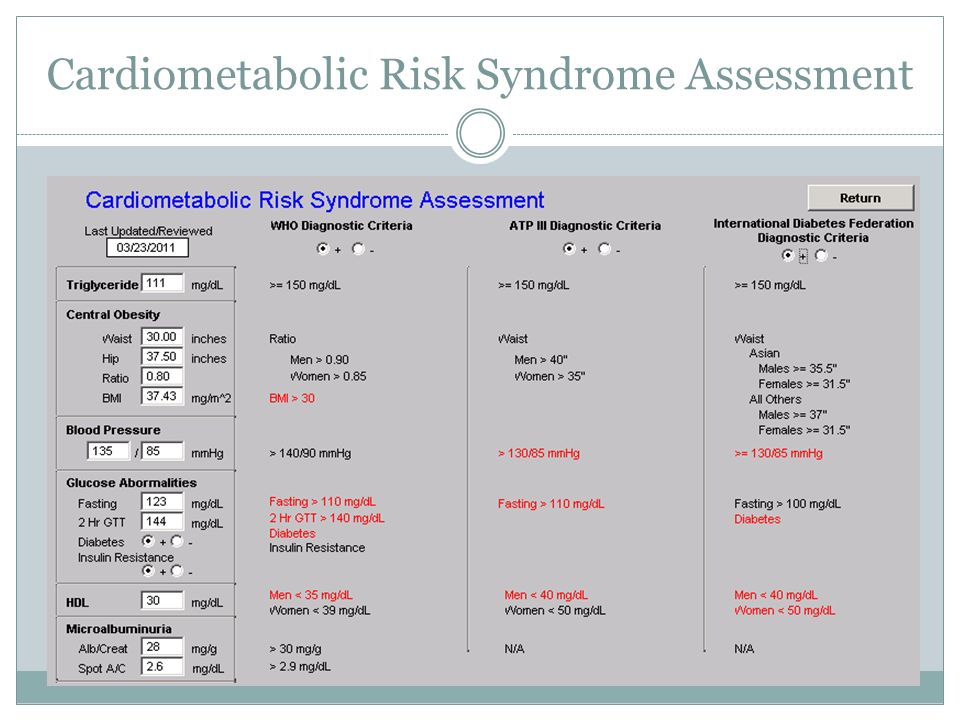 Cardiometabolic Risk Syndrome Assessment
