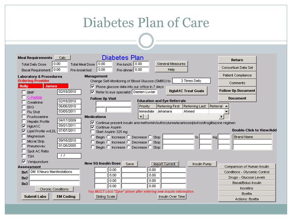 Diabetes Plan of Care