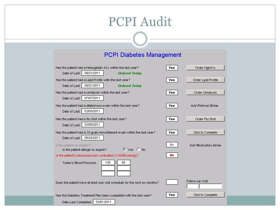 PCPI Audit
