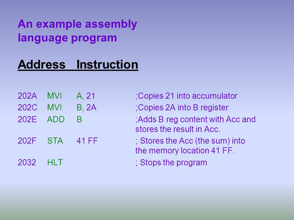 An example assembly language program Address Instruction 202AMVIA, 21;Copies 21 into accumulator 202CMVIB, 2A;Copies 2A into B register 202EADDB;Adds