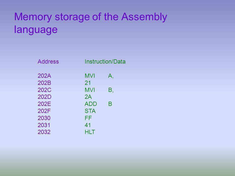 Memory storage of the Assembly language AddressInstruction/Data 202AMVIA, 202B21 202CMVIB, 202D2A 202EADDB 202FSTA 2030FF 2031 41 2032HLT