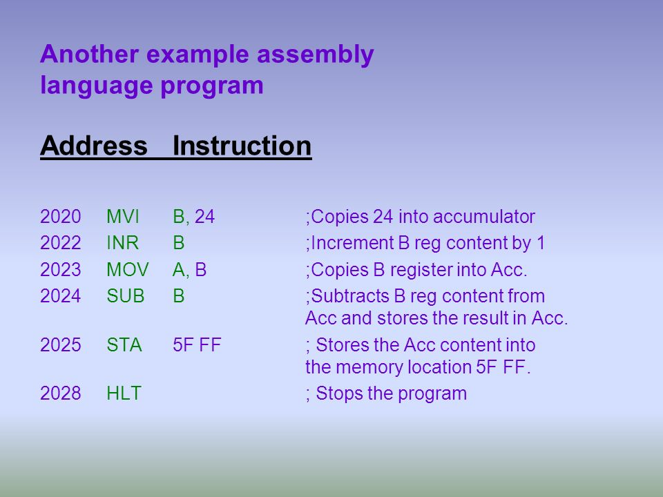 Another example assembly language program Address Instruction 2020MVIB, 24;Copies 24 into accumulator 2022INRB;Increment B reg content by 1 2023MOVA,