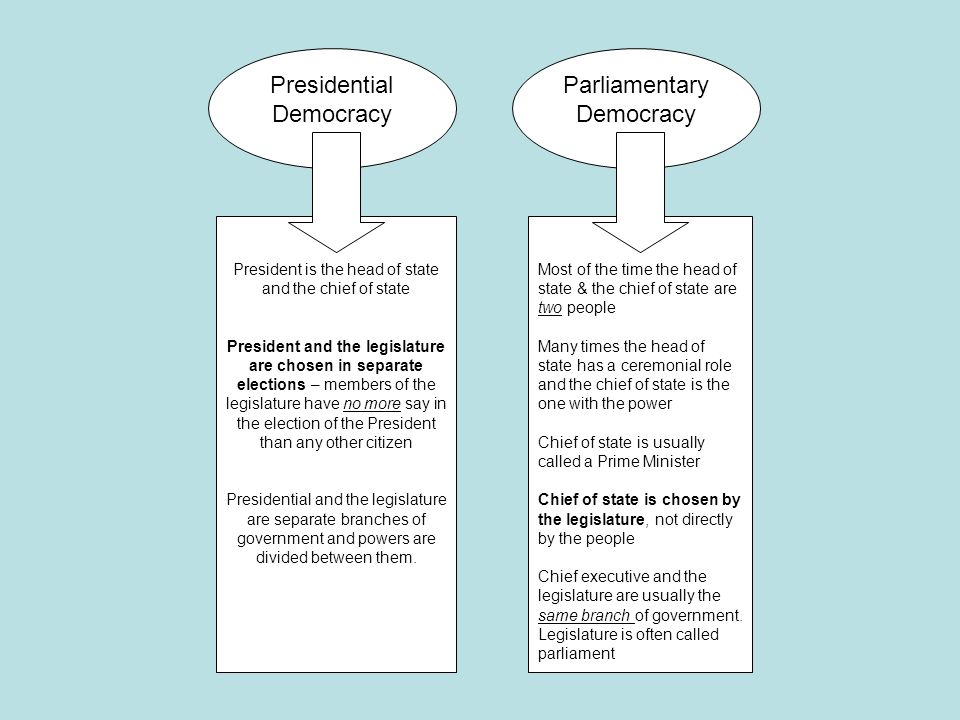 Presidential Democracy President is the head of state and the chief of state President and the legislature are chosen in separate elections – members