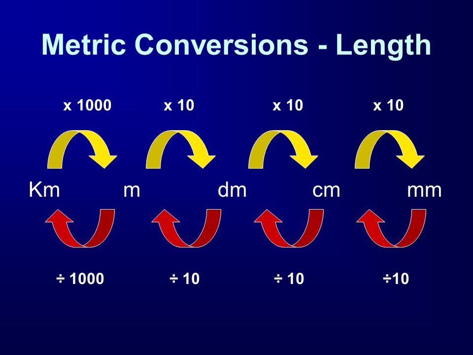 Metric Conversions - Length Kmmdmcmmm x 1000 x 10 x 10 x 10 ÷ 1000 ÷ 10 ÷ 10 ÷10