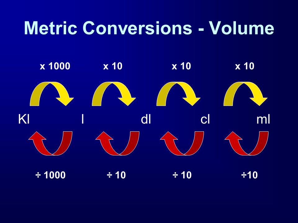 Metric Conversions - Volume Kl l dl clml x 1000 x 10 x 10 x 10 ÷ 1000 ÷ 10 ÷ 10 ÷10