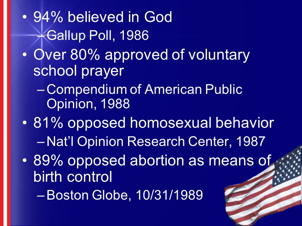 94% believed in God –Gallup Poll, 1986 Over 80% approved of voluntary school prayer –Compendium of American Public Opinion, 1988 81% opposed homosexual behavior –Natl Opinion Research Center, 1987 89% opposed abortion as means of birth control –Boston Globe, 10/31/1989