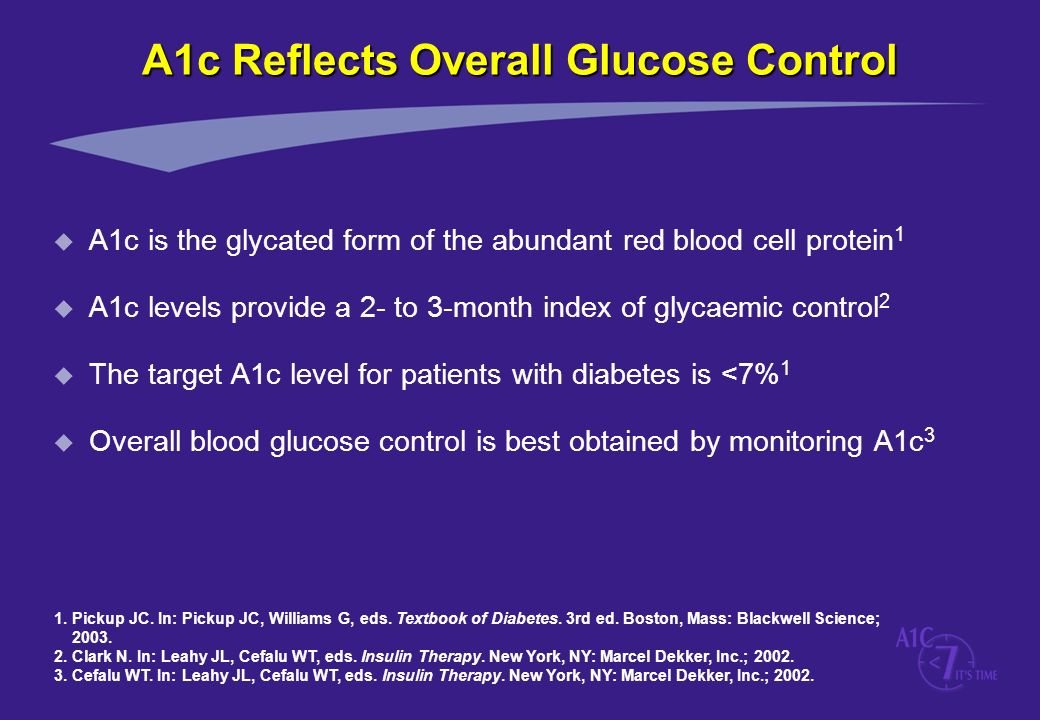 A1c Reflects Overall Glucose Control u A1c is the glycated form of the abundant red blood cell protein 1 u A1c levels provide a 2- to 3-month index of