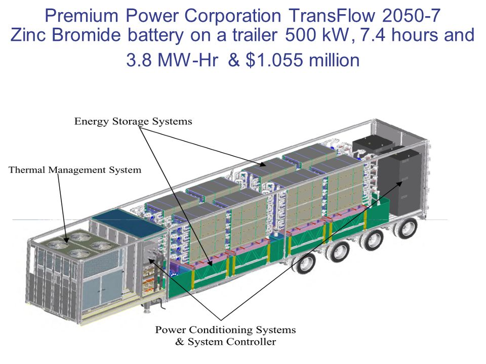 Premium Power Corporation TransFlow 2050-7 Zinc Bromide battery on a trailer 500 kW, 7.4 hours and 3.8 MW-Hr & $1.055 million