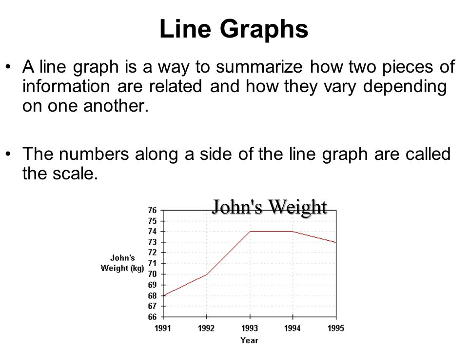 A few types of graphs Line Graph Bar Graph Pie Graph There are times where one graph is far better than the others