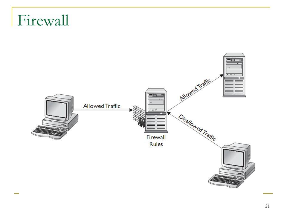 21 Firewall