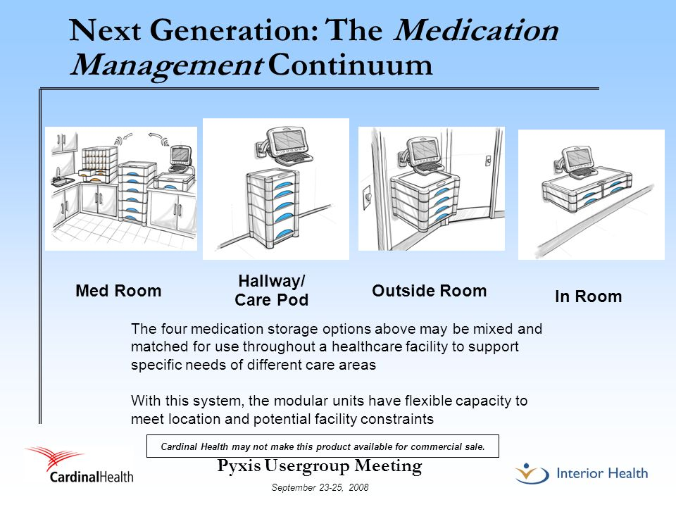 Pyxis Usergroup Meeting September 23-25, 2008 Next Generation: The Medication Management Continuum In Room Outside Room Hallway/ Care Pod Med Room The