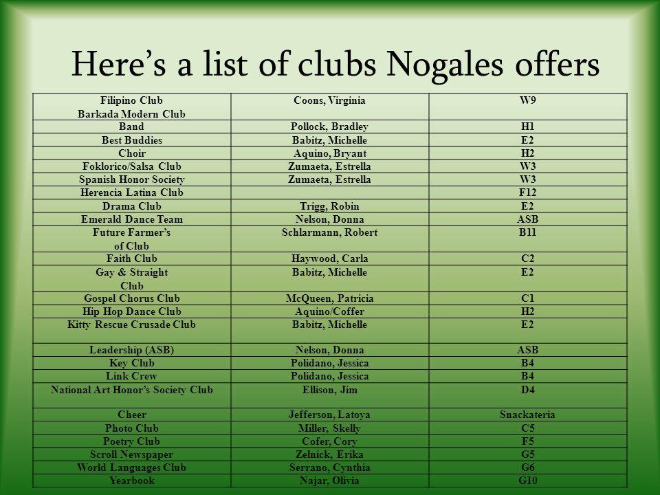 Heres a list of clubs Nogales offers Filipino Club Barkada Modern Club Coons, VirginiaW9 BandPollock, BradleyH1 Best BuddiesBabitz, MichelleE2 ChoirAq