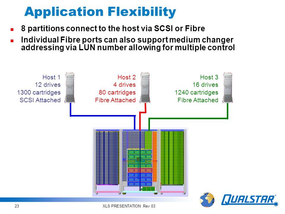 XLS PRESENTATION Rev 0323 Application Flexibility 8 partitions connect to the host via SCSI or Fibre Individual Fibre ports can also support medium ch