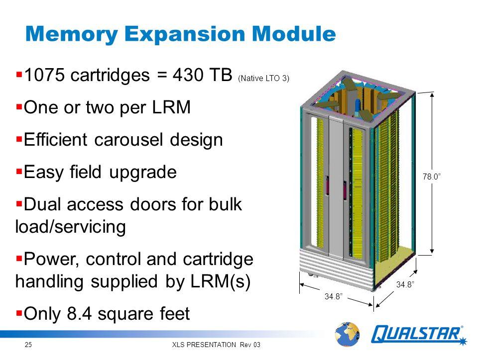 XLS PRESENTATION Rev 0325 Memory Expansion Module 78.0 34.8 1075 cartridges = 430 TB (Native LTO 3) One or two per LRM Efficient carousel design Easy