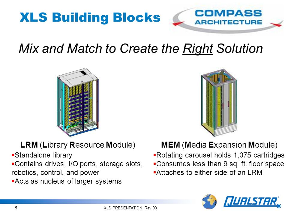 XLS PRESENTATION Rev 035 XLS Building Blocks Mix and Match to Create the Right Solution LRM (Library Resource Module)MEM (Media Expansion Module) Stan