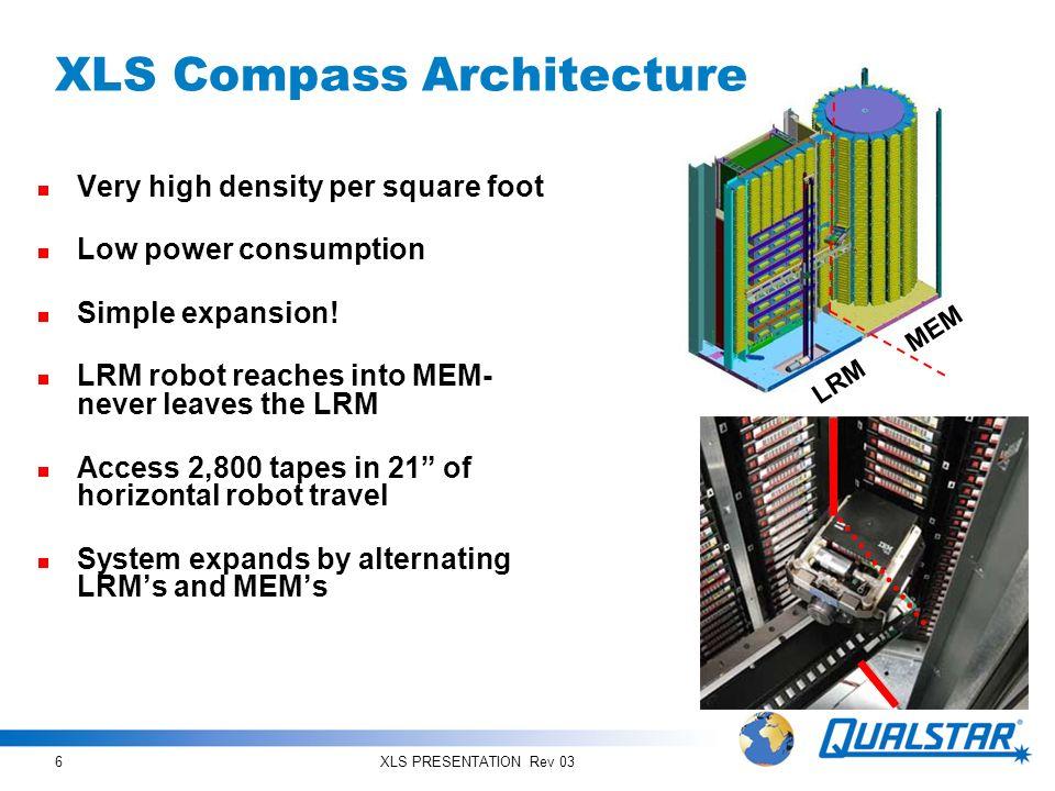 XLS PRESENTATION Rev 036 XLS Compass Architecture Very high density per square foot Low power consumption Simple expansion! LRM robot reaches into MEM