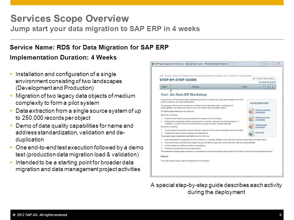 ©2012 SAP AG. All rights reserved.5 Services Scope Overview Jump start your data migration to SAP ERP in 4 weeks Installation and configuration of a s
