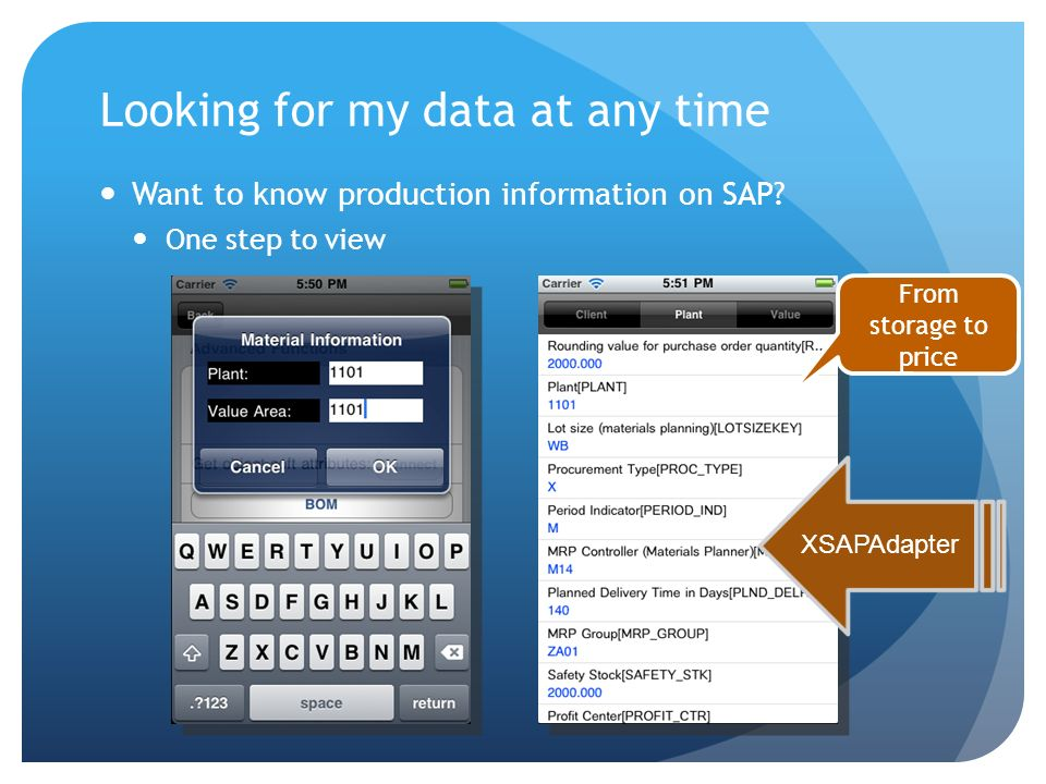 Looking for my data at any time Want to know production information on SAP.