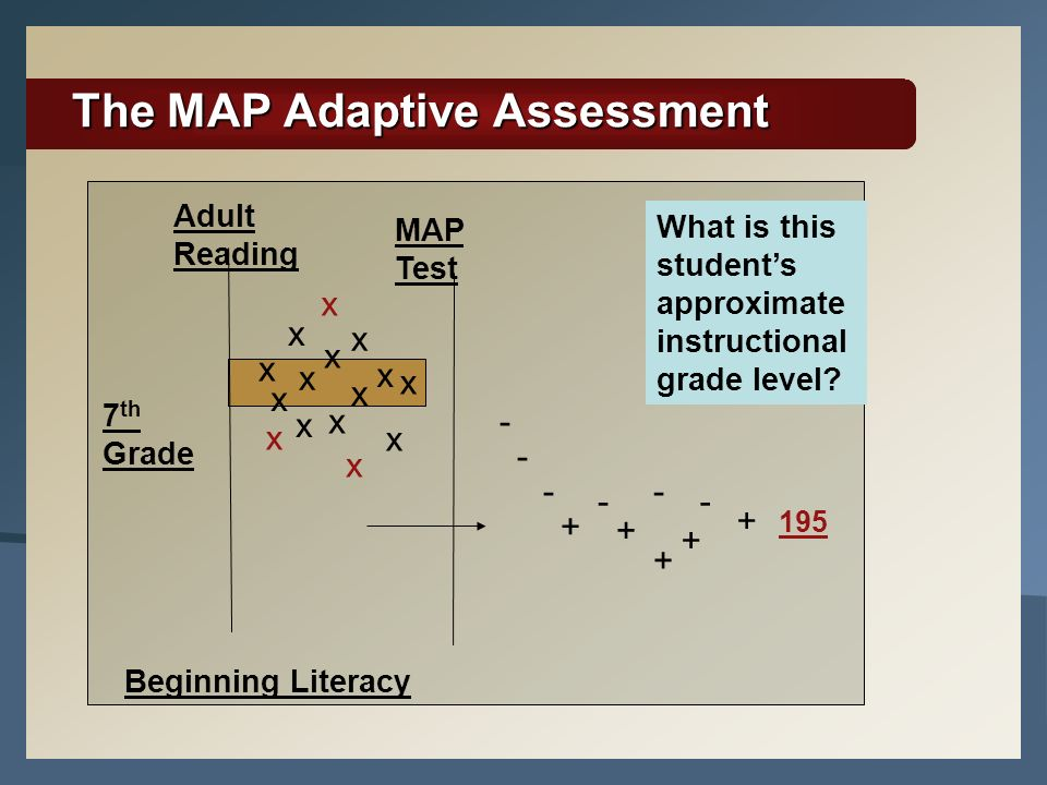 The MAP Adaptive Assessment Beginning Literacy Adult Reading 7 th Grade x x x x x x x x x x x x x x x MAP Test - - - + - -- + + + + 195 What is this s