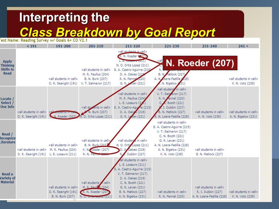 Interpreting the Class Breakdown by Goal Report N. Roeder (207)