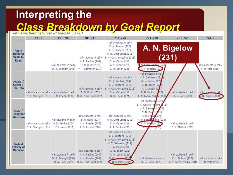Interpreting the Class Breakdown by Goal Report A. N. Bigelow (231)