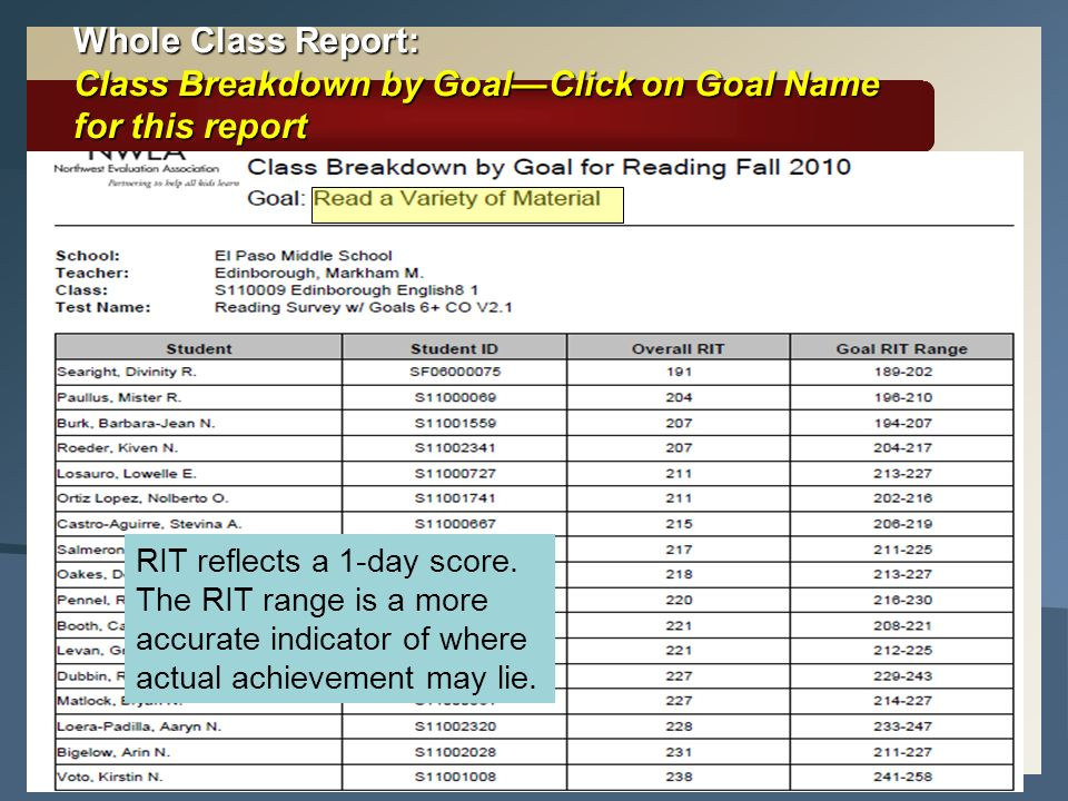 Whole Class Report: Class Breakdown by GoalClick on Goal Name for this report RIT reflects a 1-day score. The RIT range is a more accurate indicator o