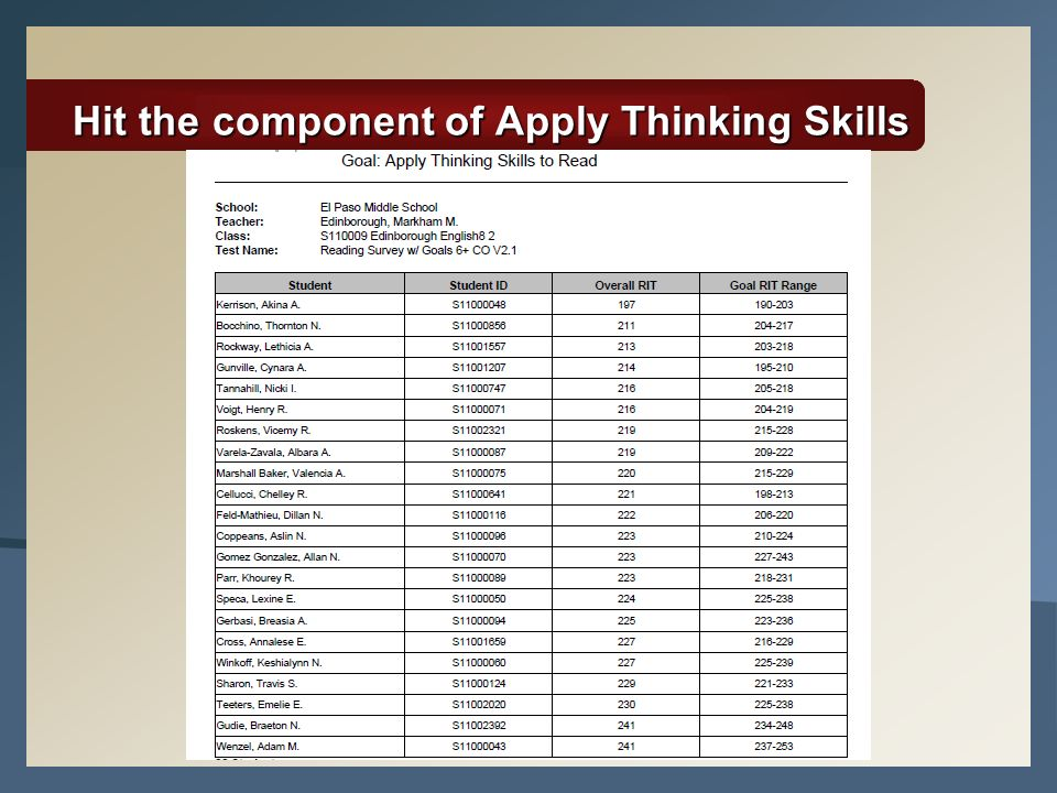 Hit the component of Apply Thinking Skills