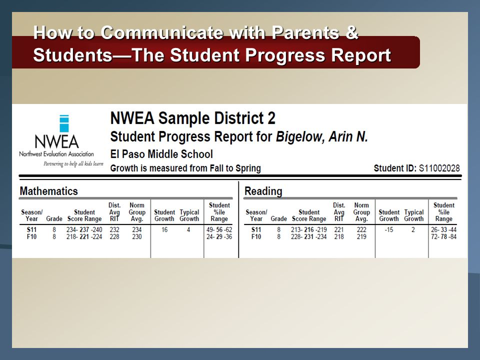 How to Communicate with Parents & StudentsThe Student Progress Report