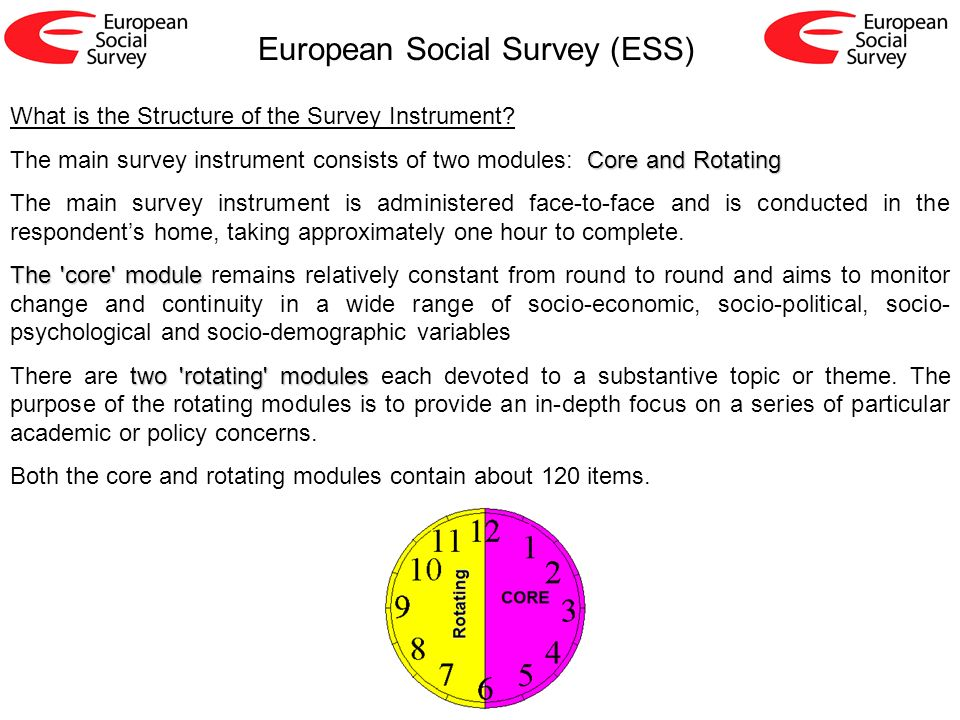 European Social Survey (ESS) What is the Structure of the Survey Instrument? Core and Rotating The main survey instrument consists of two modules: Cor