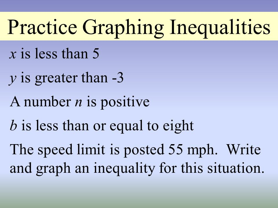 x is less than 5 y is greater than -3 A number n is positive b is less than or equal to eight The speed limit is posted 55 mph. Write and graph an ine
