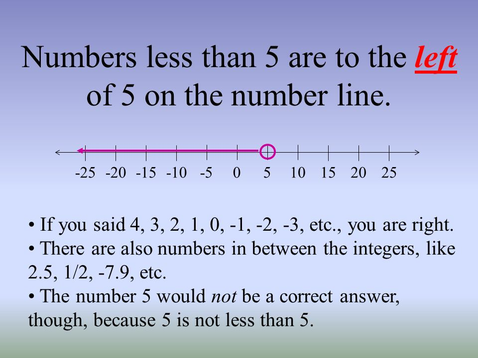 Numbers less than 5 are to the left of 5 on the number line. 051015-20-15-10-5-252025 If you said 4, 3, 2, 1, 0, -1, -2, -3, etc., you are right. Ther
