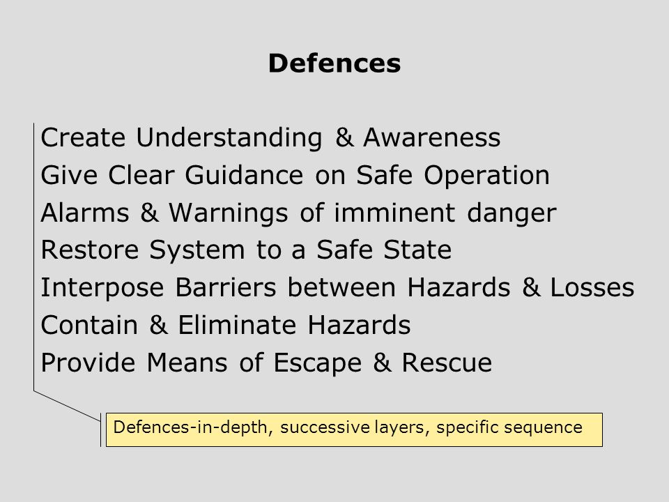 Defences Create Understanding & Awareness Give Clear Guidance on Safe Operation Alarms & Warnings of imminent danger Restore System to a Safe State In