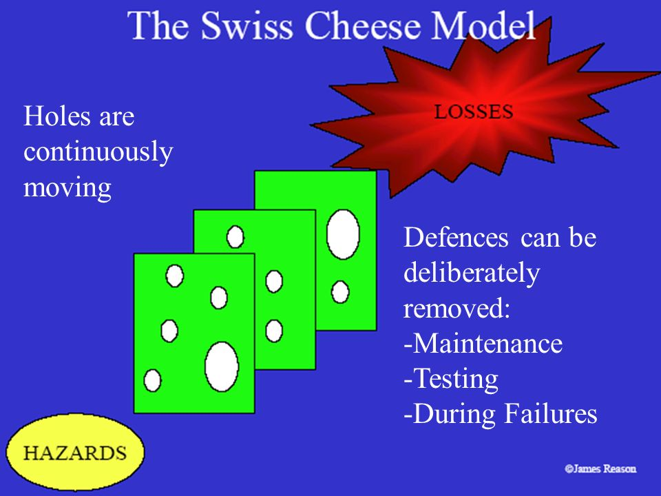 Holes are continuously moving Defences can be deliberately removed: -Maintenance -Testing -During Failures