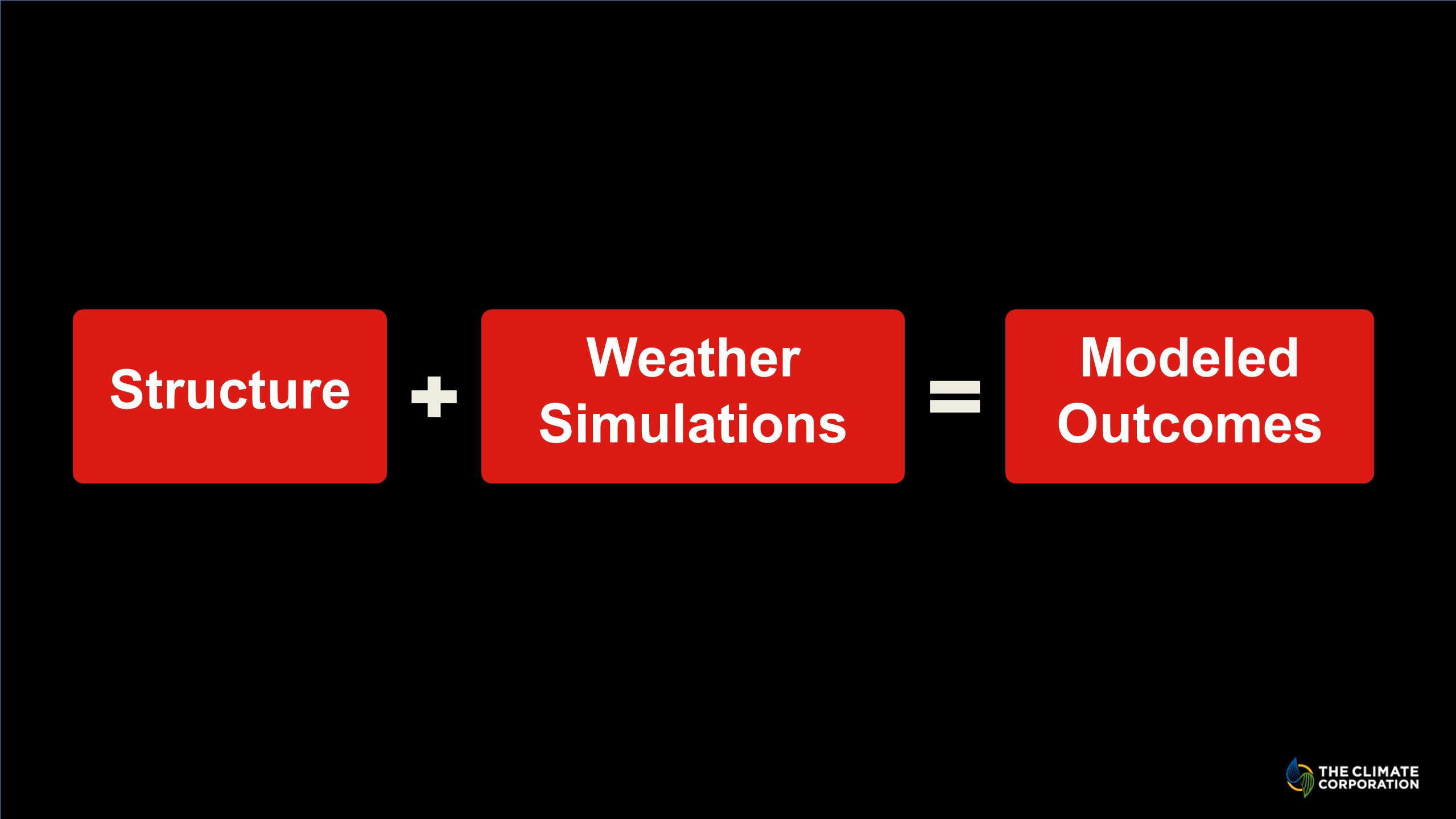 Modeled Outcomes Weather Simulations Structure